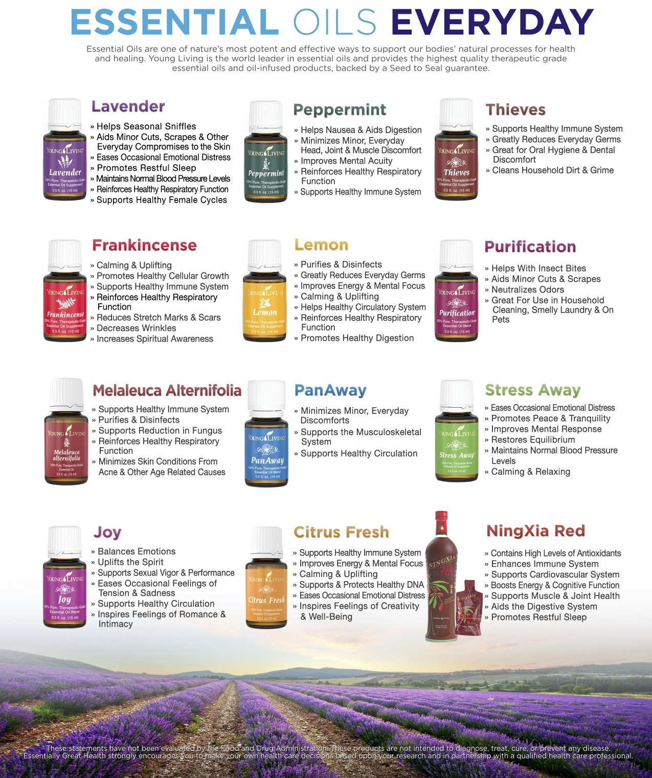 Essential Oils Holistic Health Herbalist